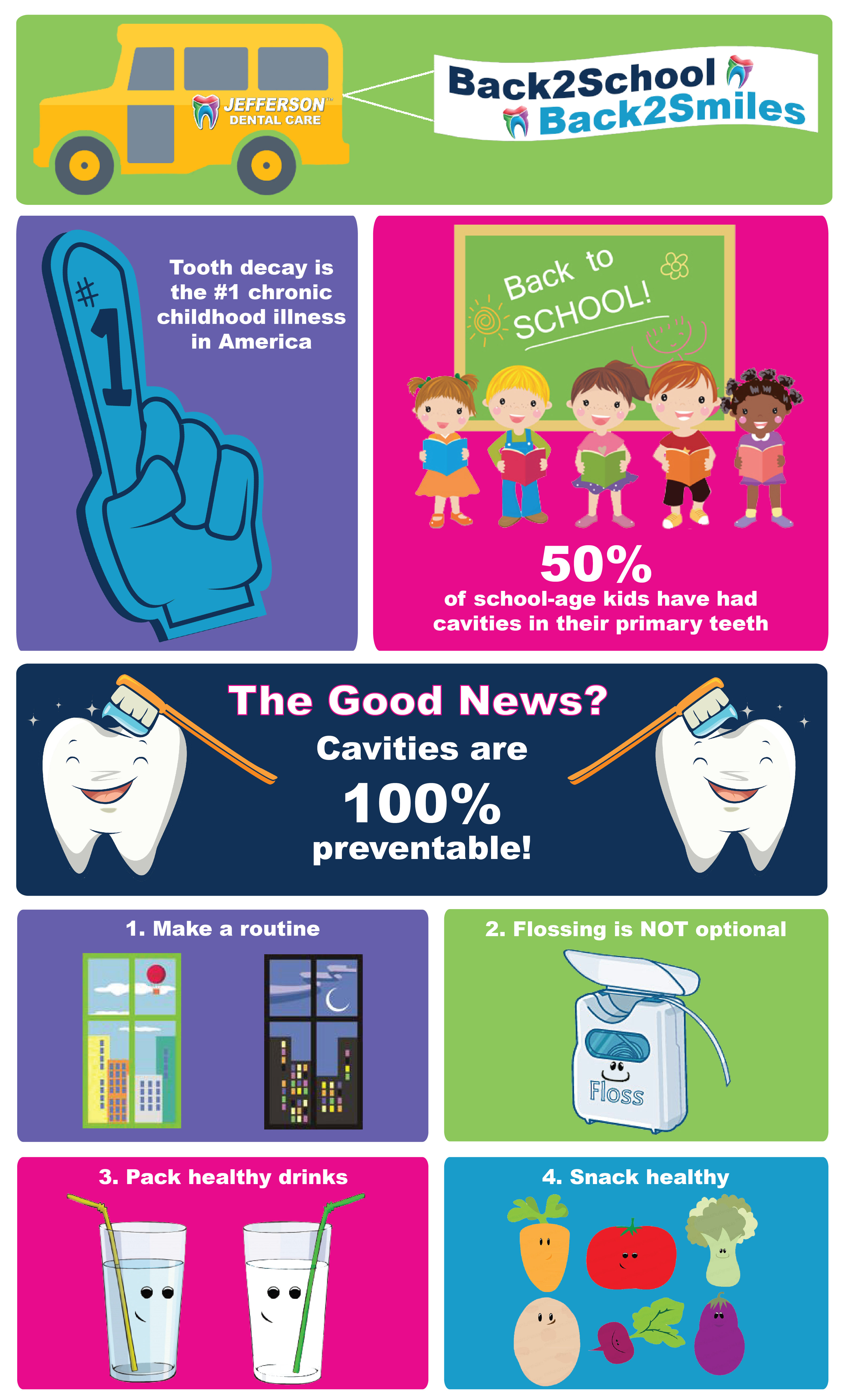 B2Smiles Infographic - ENG-01